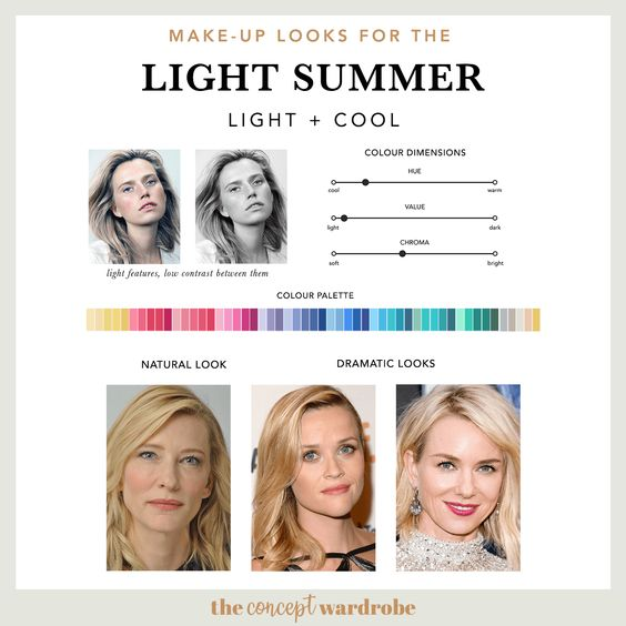 the concept wardrobe | Make-up looks for the Light Summer type. A comprehensive guide to the Light Summer make-up palette. Light Summer is the combination of light and cool in the seasonal colour analysis. Find out which make-up colours look best on the lightest of the 12 seasonal types.