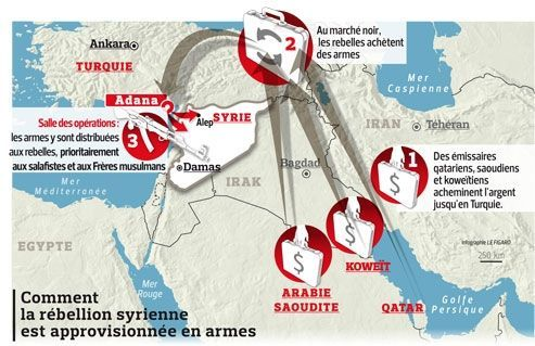 Le Figaro - International : Syrie: la révolte éclatée face au régime