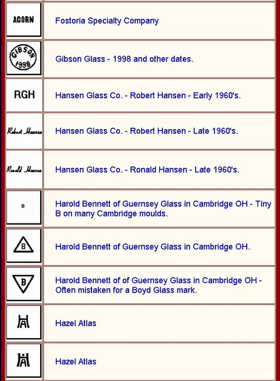 Cut Glass Makers Marks