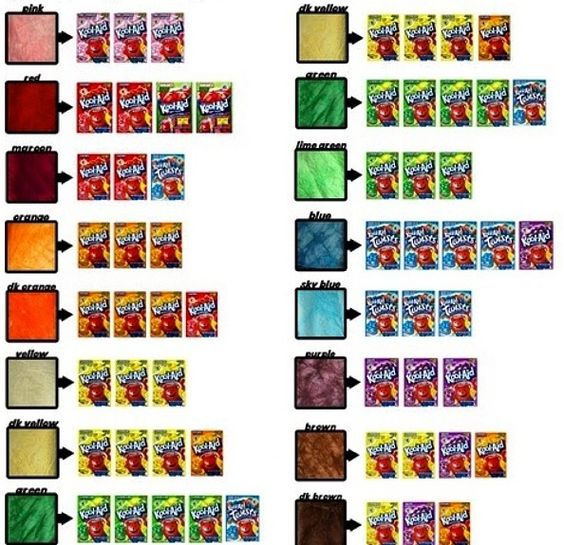 kool aid hair color guide i remember pinning this but i