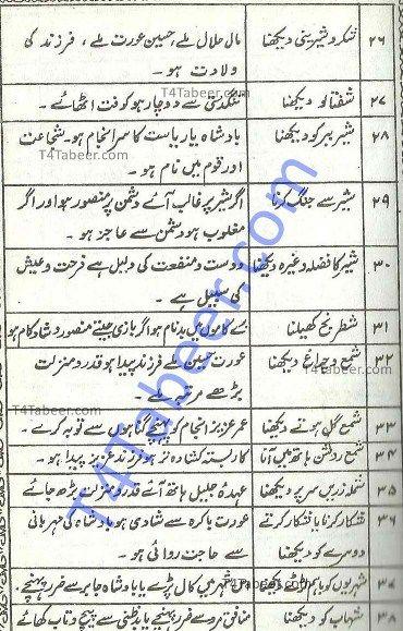 in khwabon book tabeer ki urdu islamic