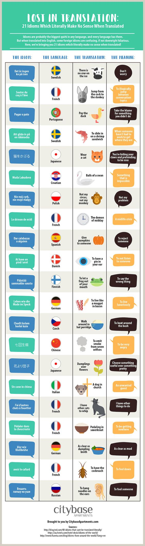 Japanese-Language Proficiency Test Official Practice Workbook ...