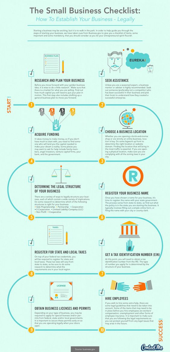 How to Start a Business in 10 (not so easy) Steps Infographic - business startup checklist