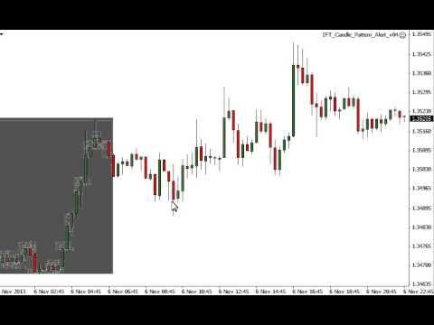 Option trading hand signals