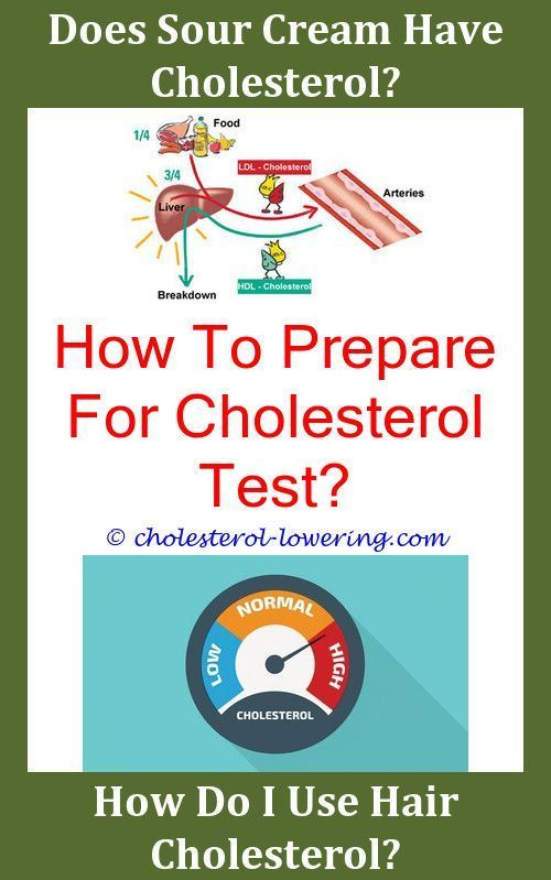 Healthycholesterollevels How To Lower Ldl Cholesterol Naturally Supplements Lowchole What Causes High Cholesterol Lower Ldl Cholesterol Lower Cholesterol Diet