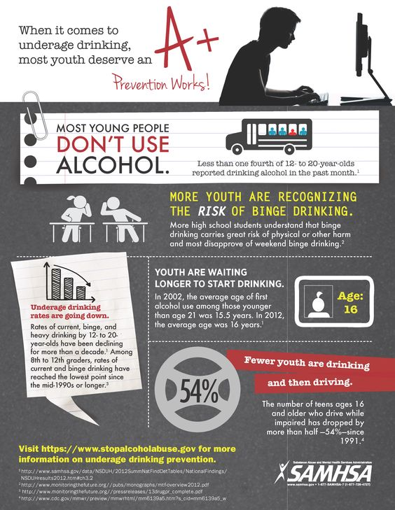 ... drink. Encouraging numbers, but still work to do. #Prevention works
