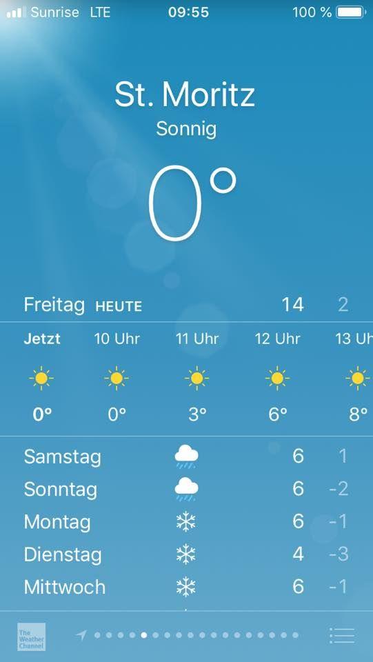 Wettervorhersage 14 Tage Frankfurt