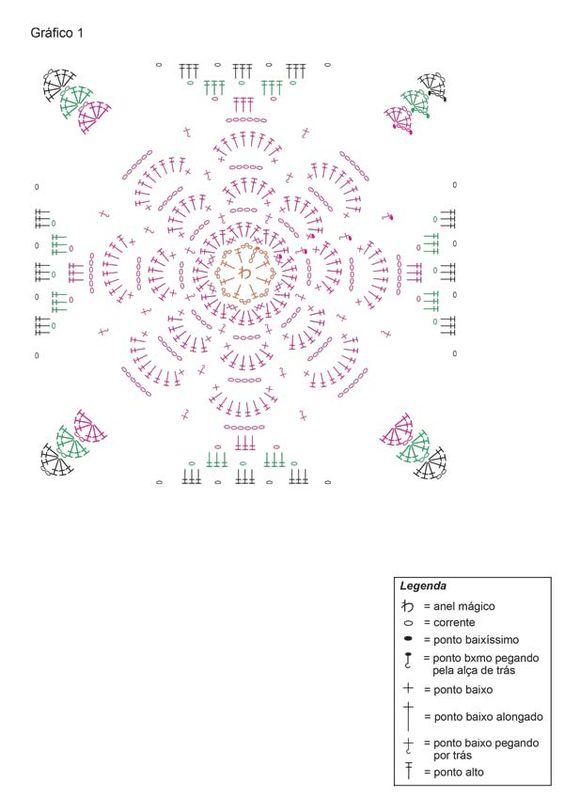 Material: - Barbante Zaira Estilotex 400, 1 novelo na cor Rosa Bege/Branco (30) - Agulha para crochê 3,5mm Tamanho: 56x60cm Use o fio Zaira na cor Rosa Bege/Branco e agulha de crochê de 3,5mm, inicie a peça com um cordão de 84 correntinhas, 1ª carreira: 1 correntinha, 84 pontos baixos. Da 2ª