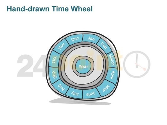 Ensure project milestones are met with 24point0s hand drawn wheel ensure project milestones are met with 24point0s hand drawn wheel diagram deck buy now pinterest hand drawn and template ccuart Images