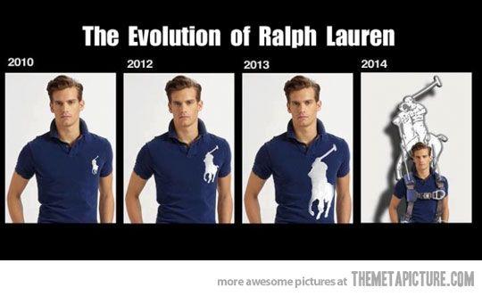 Marein Ralph Lauren Polo Logo History