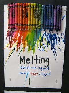 Melt crayons to demonstrate #statesofmatter--and have a beautiful work of art to hang up on the wall!