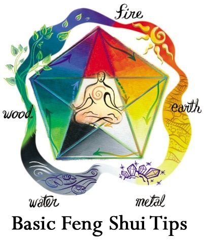 feng shui feng shui tips and chinese art on pinterest feng shui quick spells