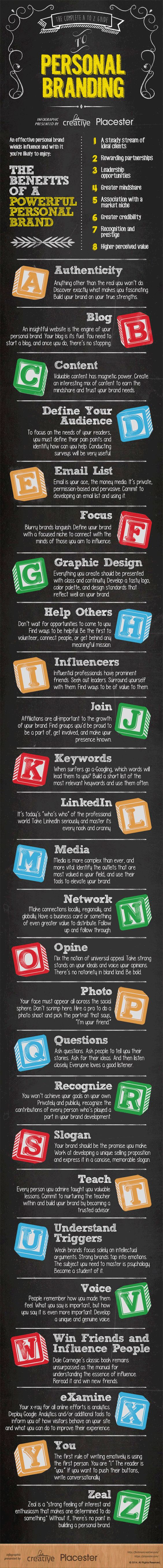 Make sure you've got all the elements of a solid personal brand. Infographic by @Feldman Creative and @Placester.
