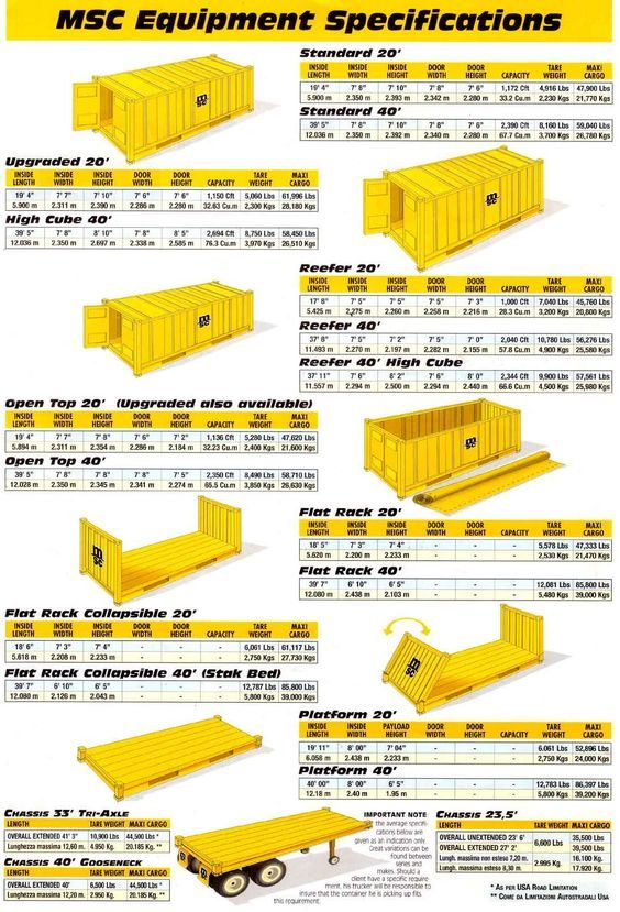 Msc Mediterranean Shipping Company What Are The Measures Of A 20ft And 40ft Containe Mediterranean Shipping Company 40ft Container Container House Design