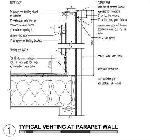 Smart Flat Roofs The Craft Of Parapet Detailing Build Blog 1000 In 2020 Parapet Flat Roof Roof Detail