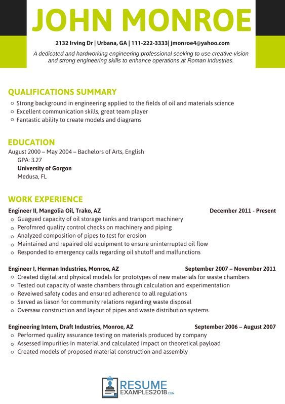 How To Make A Resume Resume Examples 2018 Powerful Tips View Now With Images Resume Examples Professional Resume Examples Good Resume Examples