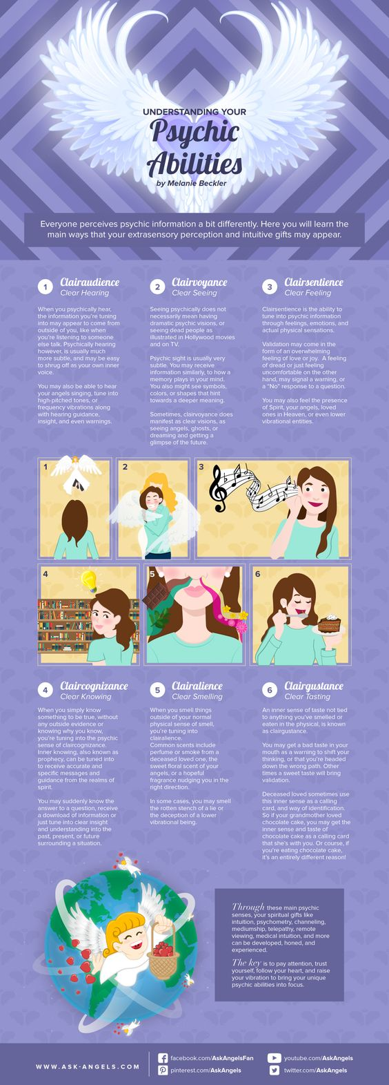 A Visual Guide to Understanding Your Psychic Abilities!   Which of your psychic senses are the strongest?   Learn more here >>>  http://www.ask-angels.com/spiritual-guidance/develop-psychic-abilities/  #psychic