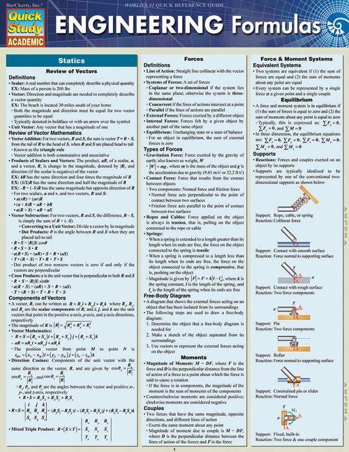 Quickstudy Engineering Formulas Laminated Study Guide Engineering Science Engineering Math Methods