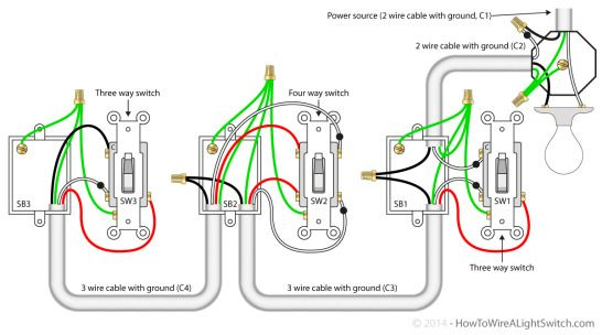 4 Way Switch With The The Power Source Via The Light Electrical Switch Wiring Light Switch Wiring Three Way Switch