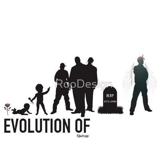 Evolution Of Rap Music