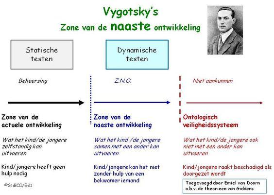 explore van naaste zone van and more assessment van
