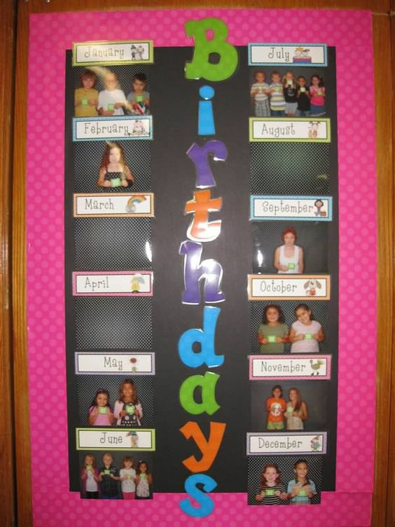 such a fun way to display your students' birthdays