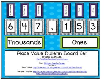 Fourth Grade Math Place Value Millions - Place Value Through ...