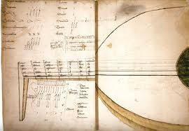 The Wolfenbüttel Lute Tablature Book