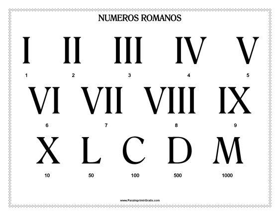 Resultado de imagem para numeros romanos