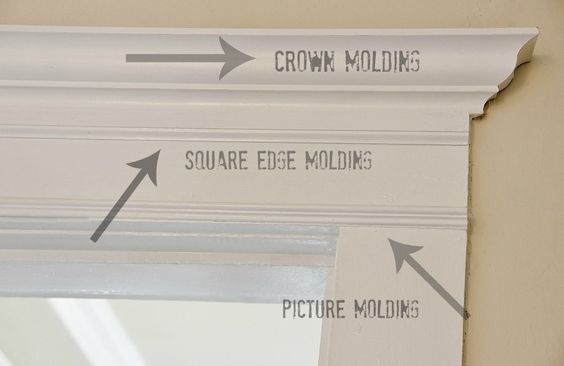 How to Add Door Molding  (alternative title:  How to make your old farmhouse doorways look like the Vanderbilts used to live here)  Supplies:  crown molding  picture molding  decorative square molding  caulk  imagination