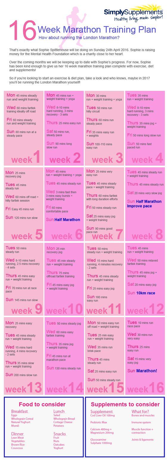 marathon training diet plan pdf