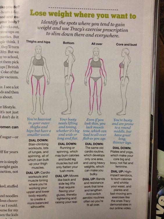 Pillole dimagranti weight loss opinioni photo 1