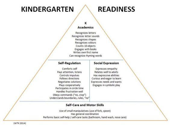 Kindergarten Readiness Calendar : Summer activities for kindergarten readiness preschool
