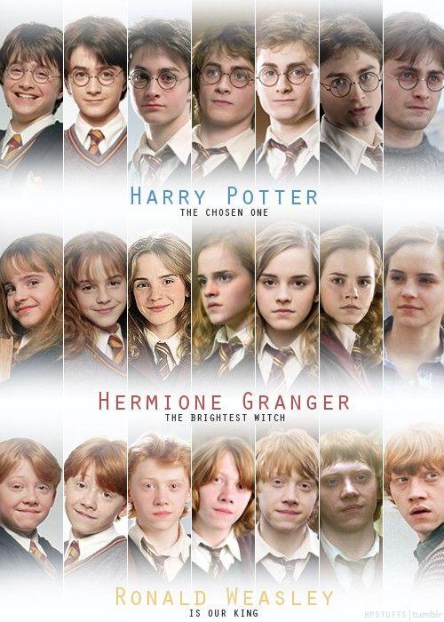 L'évolution des personnages principaux