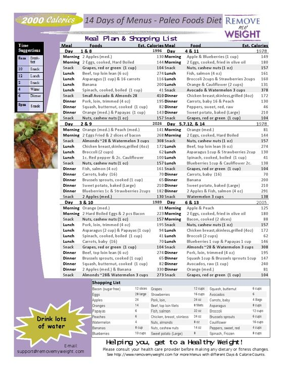 Weight loss, Diet and Weights on Pinterest