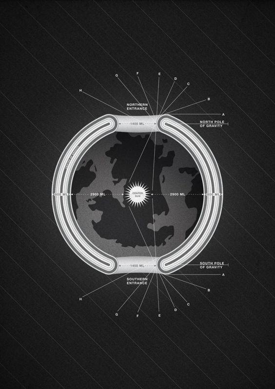 Intraterrestres y la tierra hueca 8b3bc0fd6416ee46611cc4074619b5e8