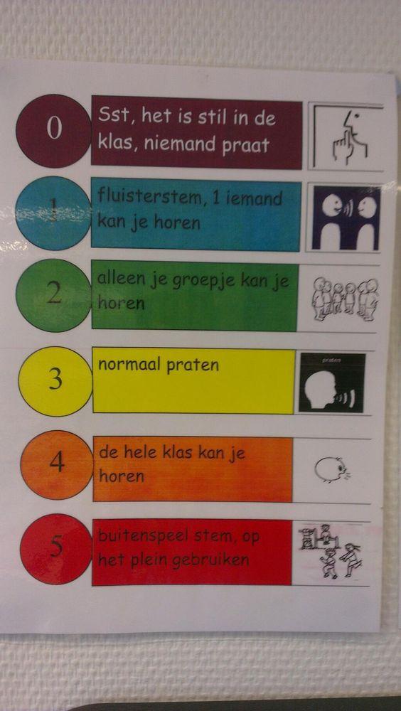 Stemvolume in eenvoudige taal. Deze hang ik in de klas. AK