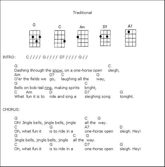 Jingle Bells Chords For The Ukulele Ukulele Christmas Ukulele Ukulele Chords Songs