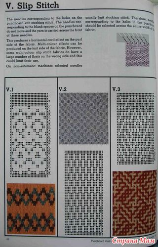 Harmony Guide To Knitting Stitches Volume 2 : Machine knitting stitches The Harmony guide to Breimachine punch cards Pi...