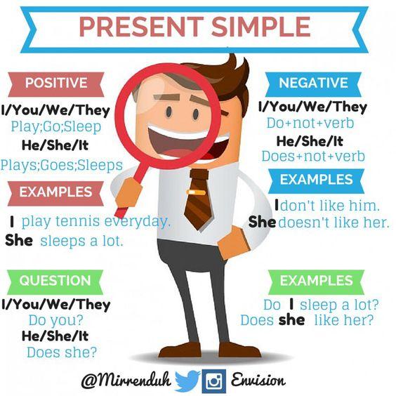 Present Simple:
