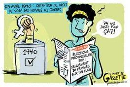 Illustration sur le droit de vote.