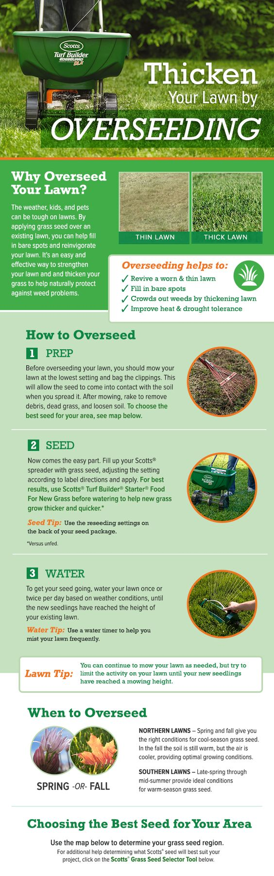 Best Planting Grass Seed Ideas On Pinterest Landscaping Tips - Us map of approximate crabgrass seed germination dates
