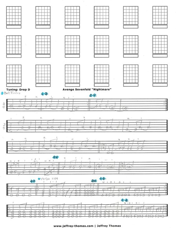 Guitar metal guitar tabs : Metals, Products and Guitar on Pinterest