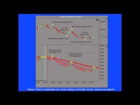 Best Emini Trading Indicators - The Better Trading Indicators