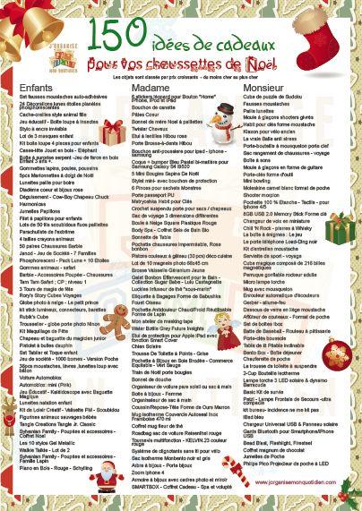 Fiche à imprimer  150 idées originales de cadeaux pour vos chaussettes de Noël  www.jorganisemonquotidien.com