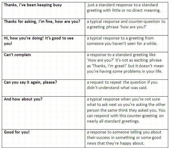 how to talk british english