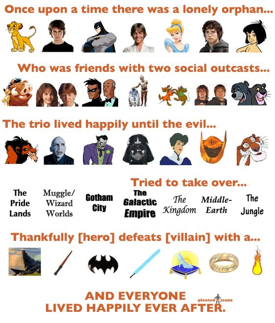 Graph Jam - Deja Vu - :D: Hero'S Journey, Mind Blown, Hero S Journey, Happily Ever After, So True, Funny Stuff, Harry Potter, Once Upon A Time