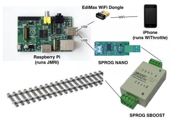 how to connect raspberry pi to wifi using terminal