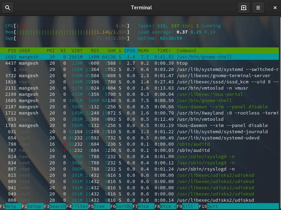 How To Install Htop Linux Process Monitoring On Fedora 30 Linux