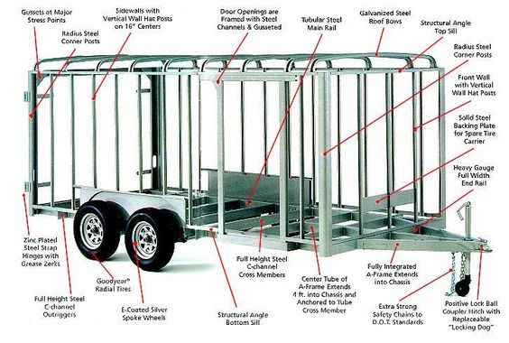 8b7d19554c3d8ed8d2869f777b2417a4 enclosed cargo trailers camping trailers enclosed trailer plans build your own enclosed trailer www Trailer Lights Wiring-Diagram at fashall.co
